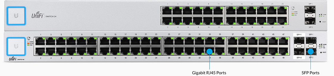 Unifi 24port PoE Managed Switch